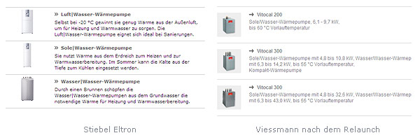 Viessmann Relaunch