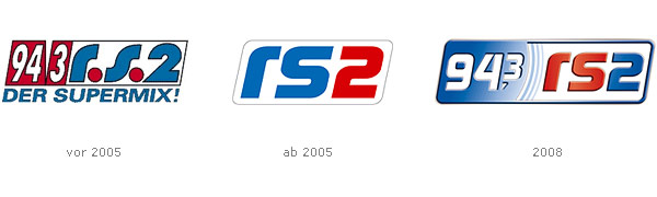 RS2 Radio Logo