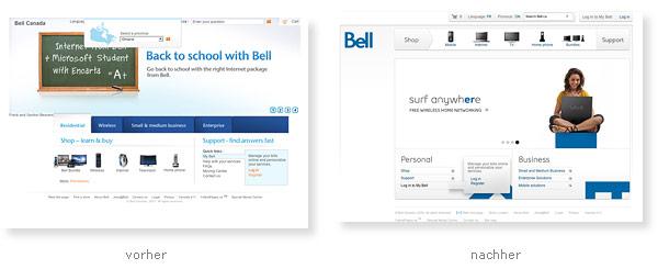 Bell Canada Relaunch
