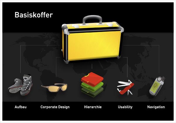 Basiskoffer Webdesign