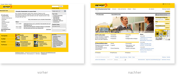 Schweizerische Post Relaunch