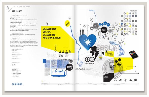 Designer Profile 2010/2011