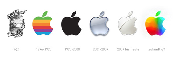 Apple Logo Historie