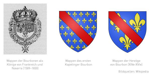 Wappen der Herzöge von Bourbon