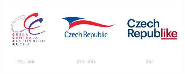 Czech Republike Logo Historie