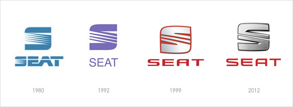 SEAT Logo Historie