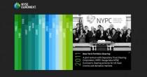 NYSE Design Timeline