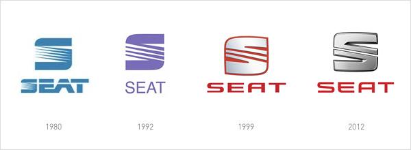 SEAT Logo-Historie