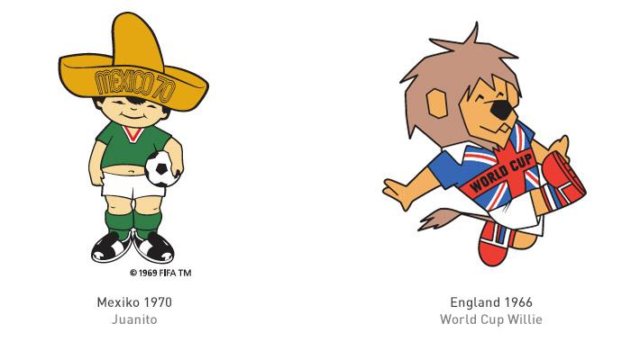 FIFA Maskottchen 1970 und 1966
