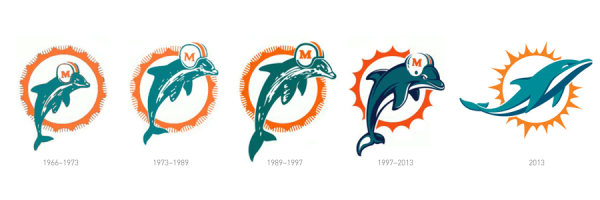 Miami Dolphins – Logohistorie