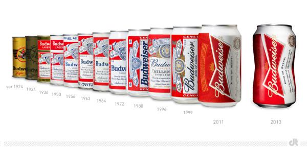 Budweiser – Chronologie der Dose