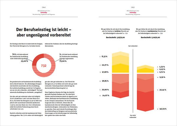 BDG Honorar- und Gehaltsreport 2012