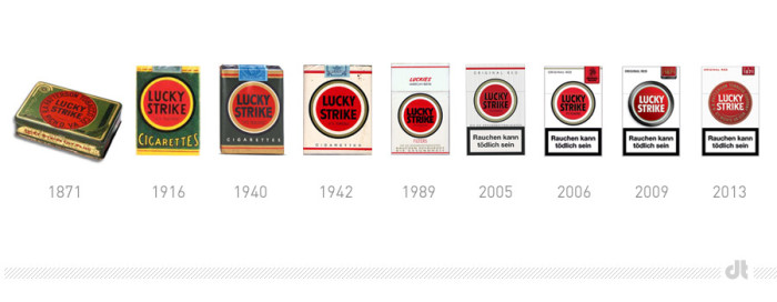 Packungsevolution Lucky Strike