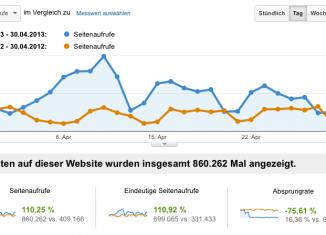Statistik April 2013