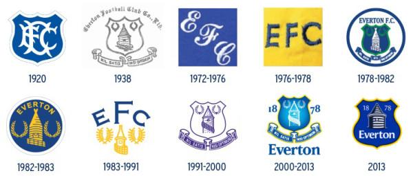 FC Everton Logohistorie