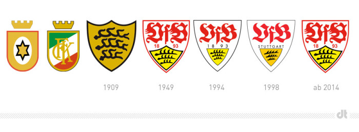 VfB Stuttgart Wappenhistorie