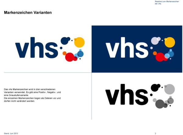 VHS Dachmarke Varianten