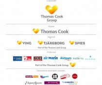 Thomas Cook Group – brand tree