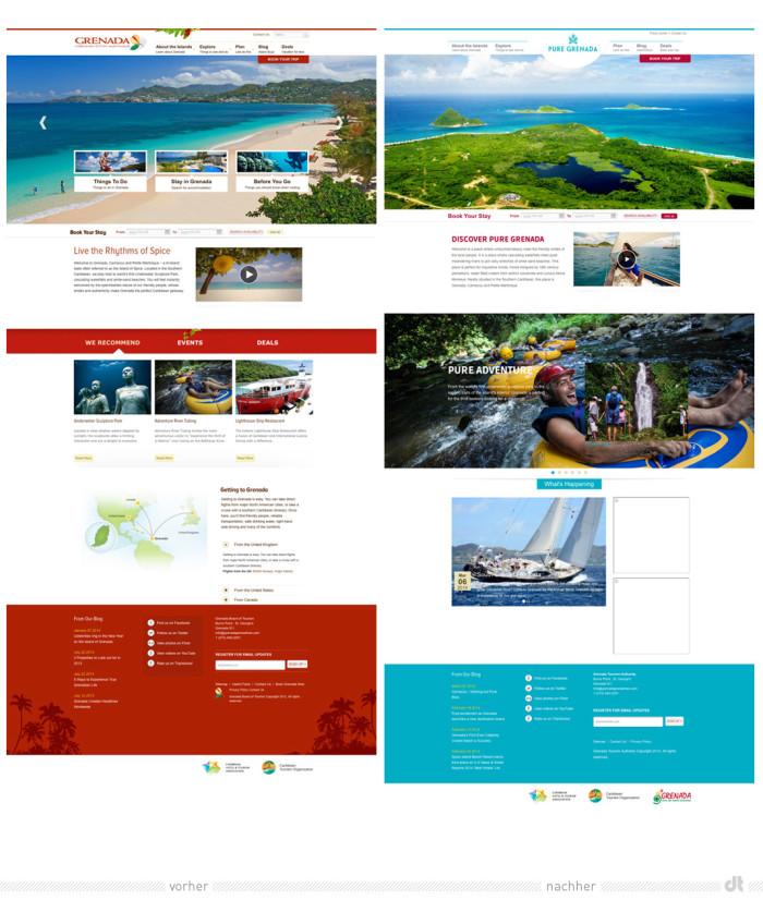 Grenada Tourism Website