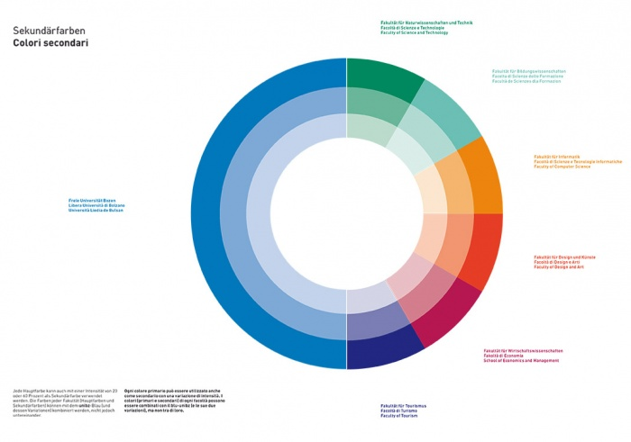 Suchergebnisse Fur Hausfarbe Feed Wiki Corporate Design Manuals