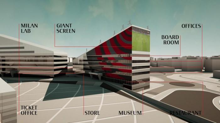 Casa Milan Architektur