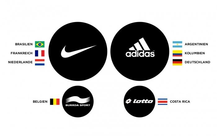 Diese Marken haben es ins Viertelfinale geschafft