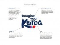 Imagine your Korea – Explanation