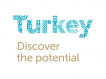 Turkey – Discover the potential