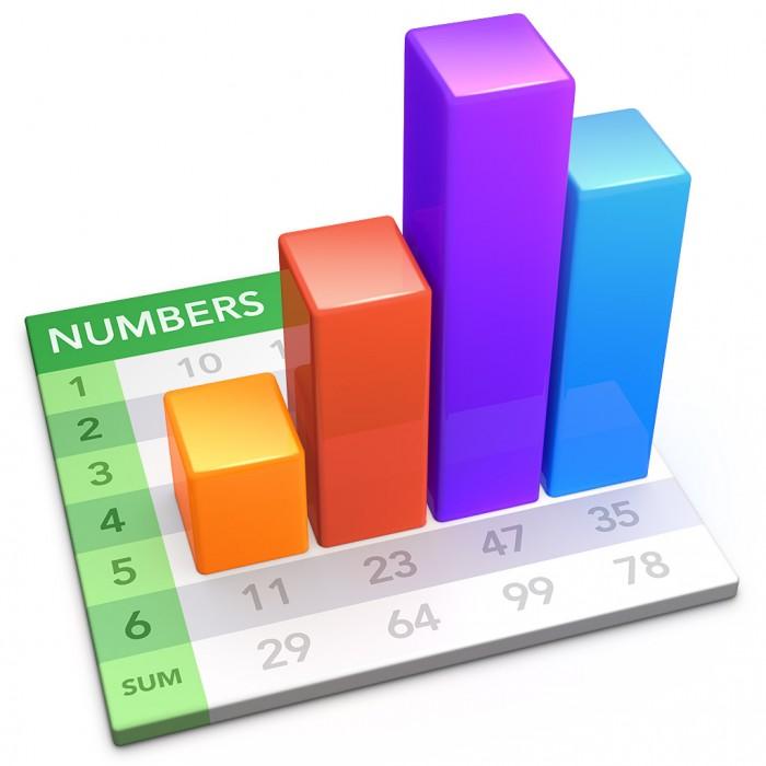 Numbers-Symbol
