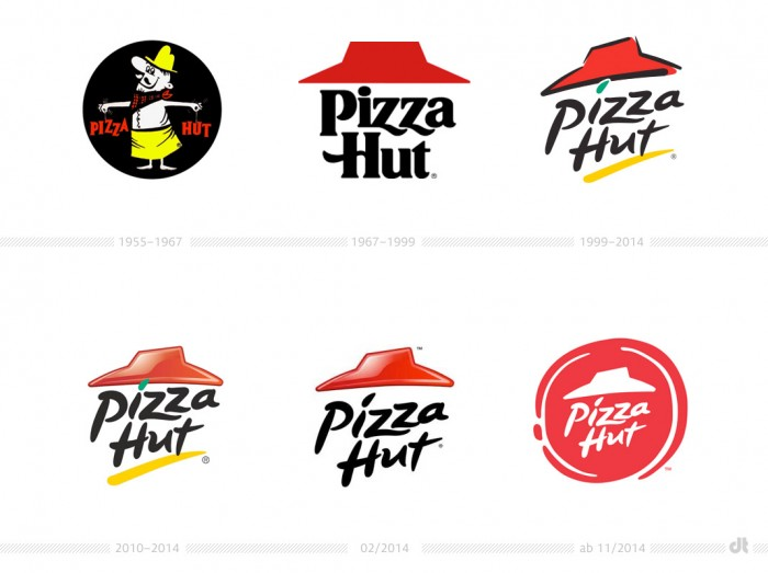 Pizza Hut Logo History