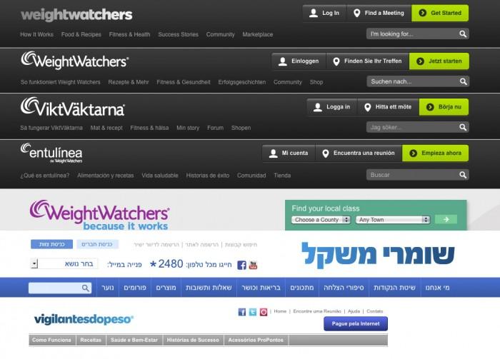 WeightWatchers Websites