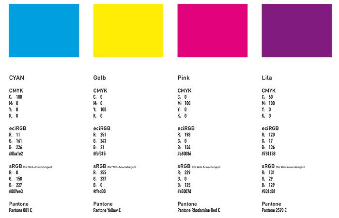FDP Farben