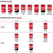 Coca-Cola (Spanien) Dosen