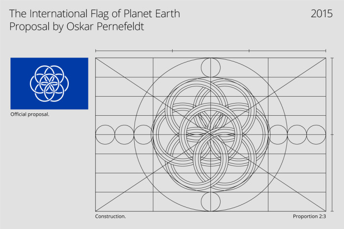 The International Flag of Planet Earth – Construction