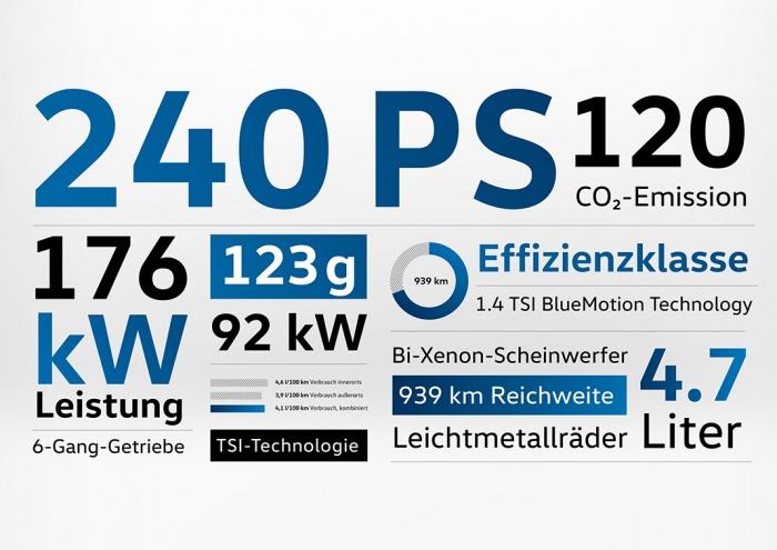 """""""360° Brand Experience"""" –Die neue Hausschrift von Volkswagen"""