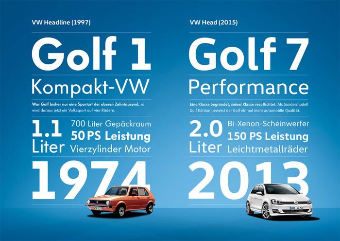 Volkswagen VW Headline versus VW Head
