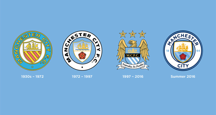 Manchester City Crest History