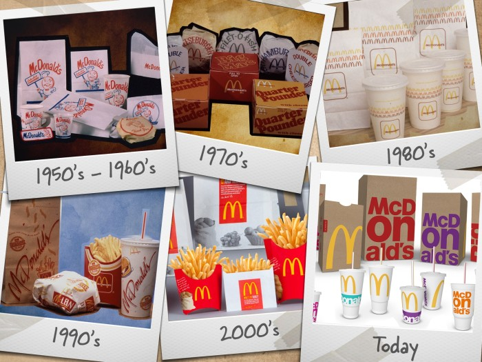 McDonald's Packaging Timeline