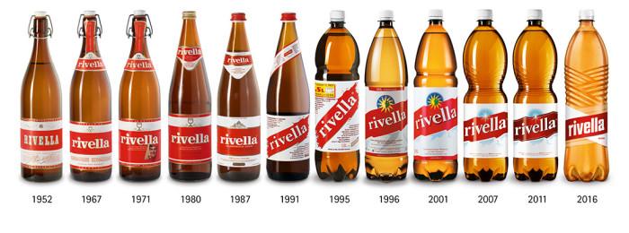 Die Flaschenhistory von Rivella, 1952-2016
