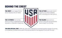 US Soccer – Behind the Crest, Quelle: US Soccer