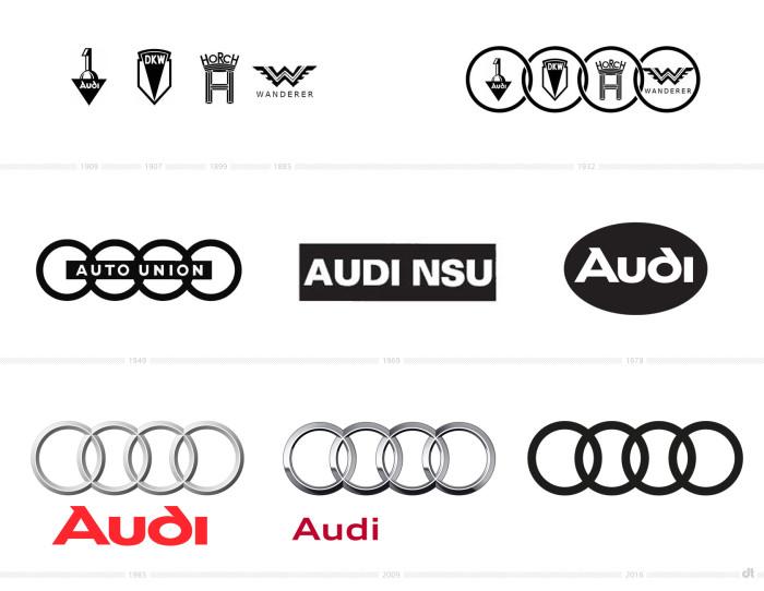 Audi Logo Historie