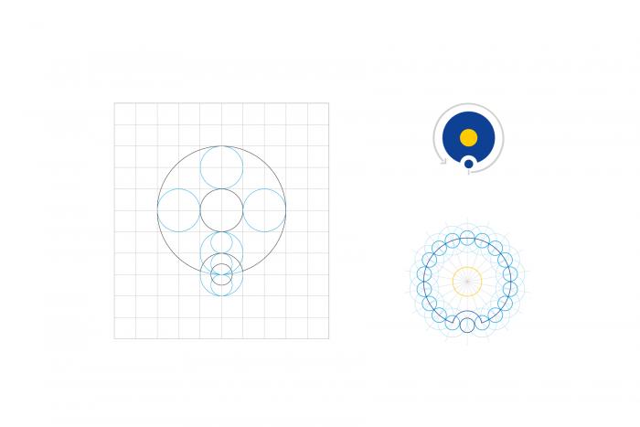 UMK Design – Logoarchitektur