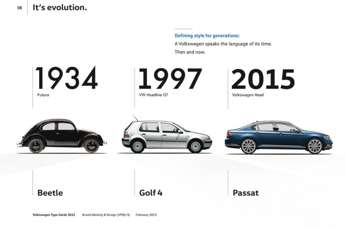 Volkswagen Schriften Evolution