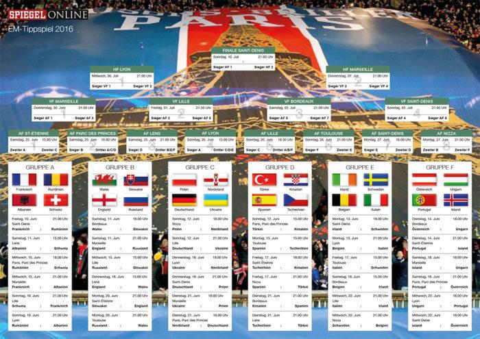 UEFA EURO 2016 SPIEGEL ONLINE Spielplan