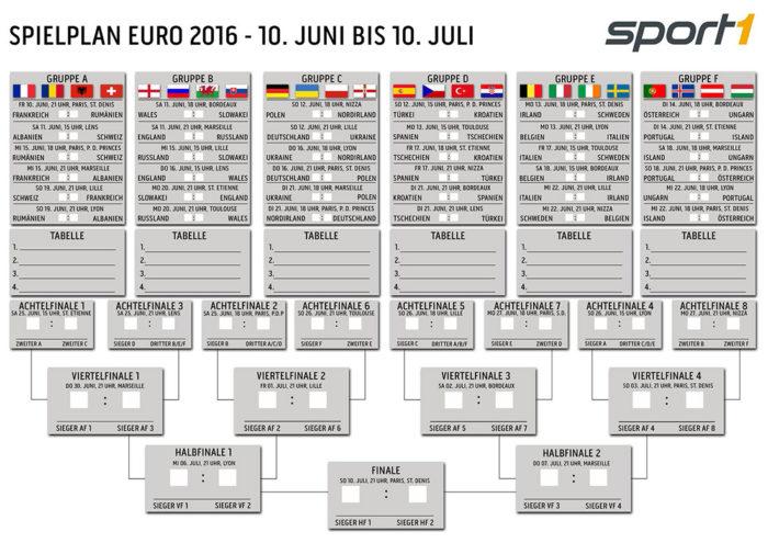 UEFA EURO 2016 SPORT1