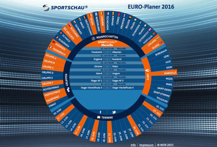 UEFA EURO 2016 Planer Sportschau