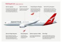 Qantas Evolving Icon Changes Livery