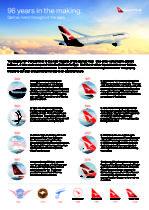 Qantas History Tales