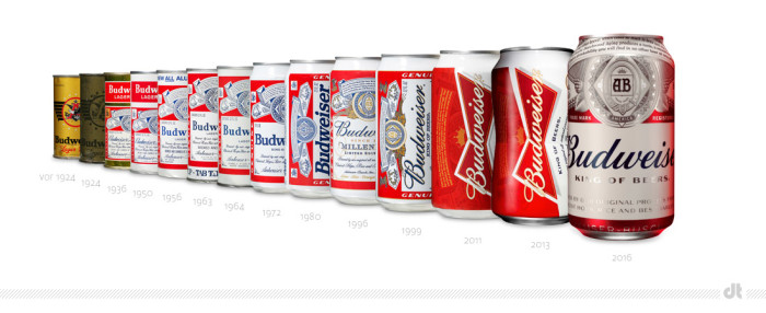 Budweiser Cans Chronology
