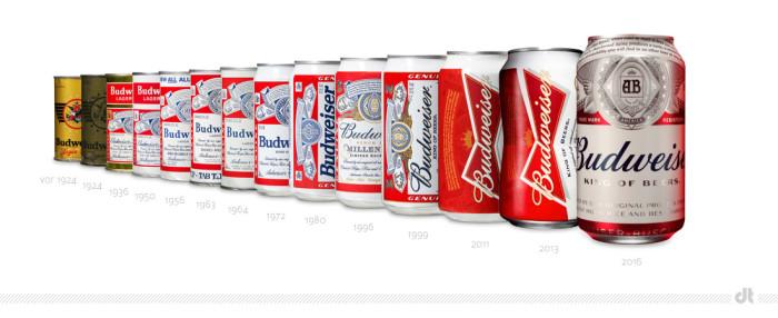 Budweiser Cans Chronology